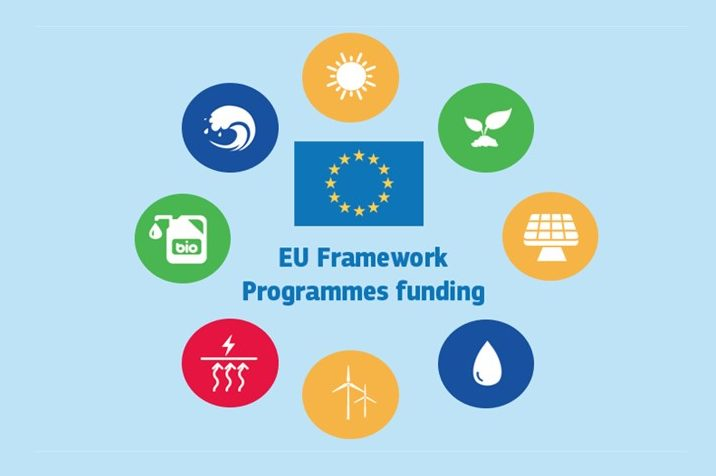 Impacts of EU actions supporting the development of ...